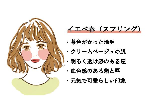 【イエベ春】あなたに似合う色は?メイク・髪色を徹底解説!