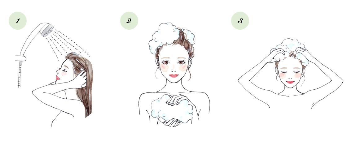 頭皮の汗ケア、できてる?夏でもすっきり美髪を手に入れる秘訣の5枚目の画像