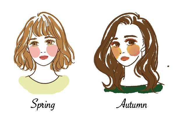 【イエベ春・秋】あなたに似合うメイク・髪色・ファッションは?